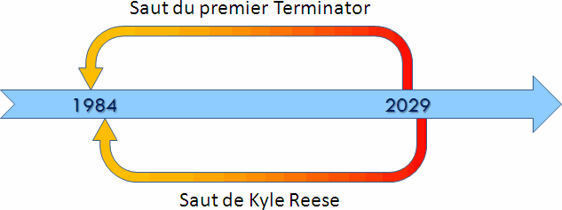 T1-Scheme_cycle.png